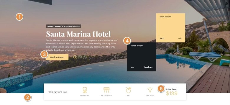 Best features of full page hotel
