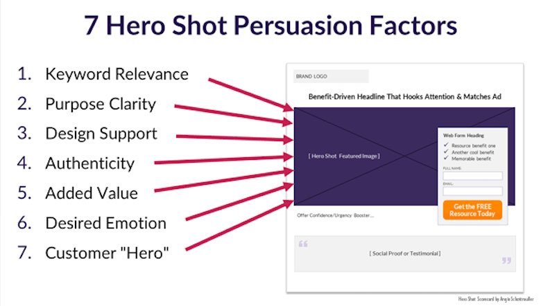 Full Page Slider – 7 Hero Shot Persuasion Factors