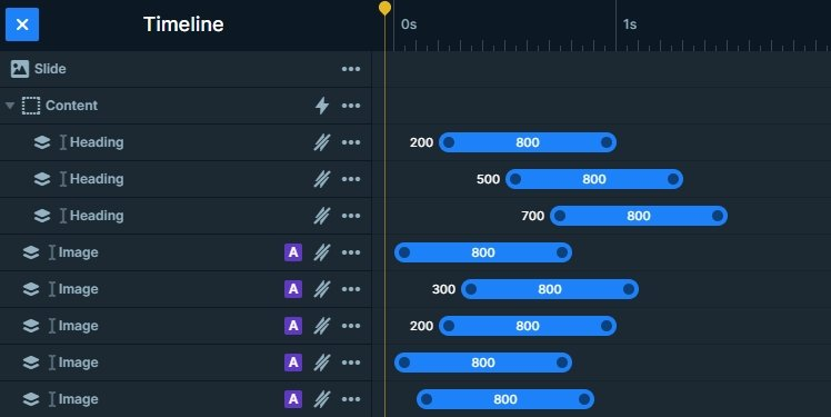 Manage your animations on the timeline