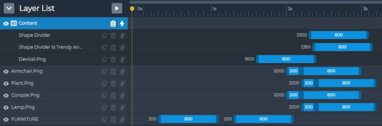 Layer list and timeline