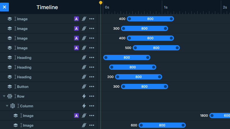 Timeline with layer animations